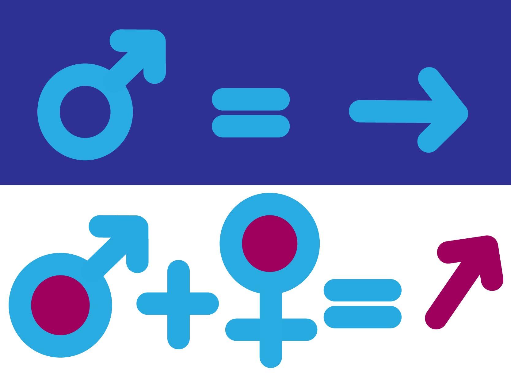 Gender image2